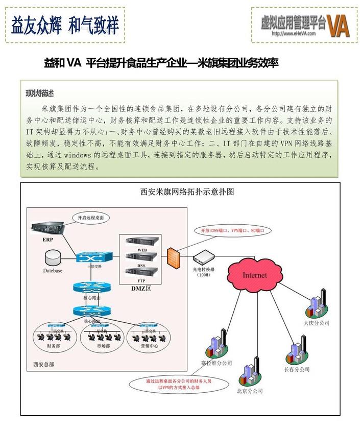 益和VA 平台提升食品生产企业—米旗集团业务效率 - zenva - VA虚拟应用管理平台